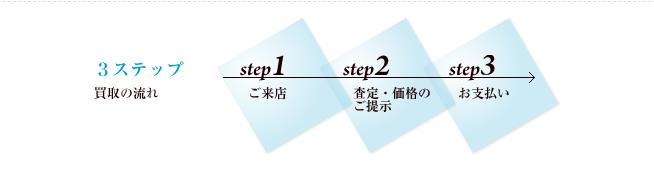 店頭買取り簡単3ステップ